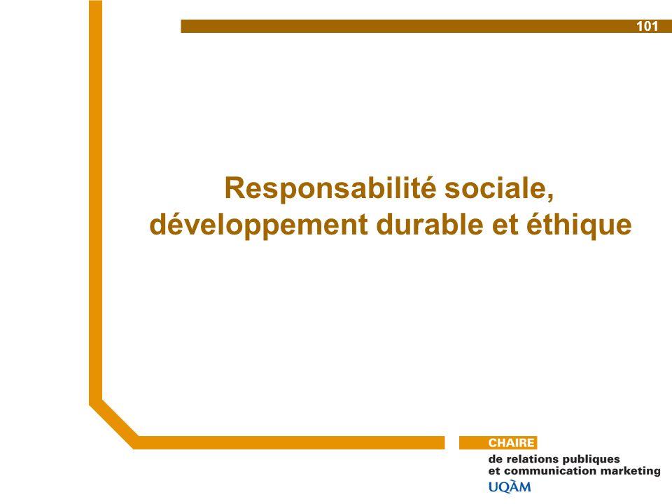 Responsabilité sociale, développement durable et éthique 101