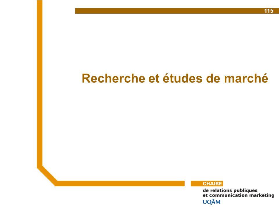 Recherche et études de marché 115