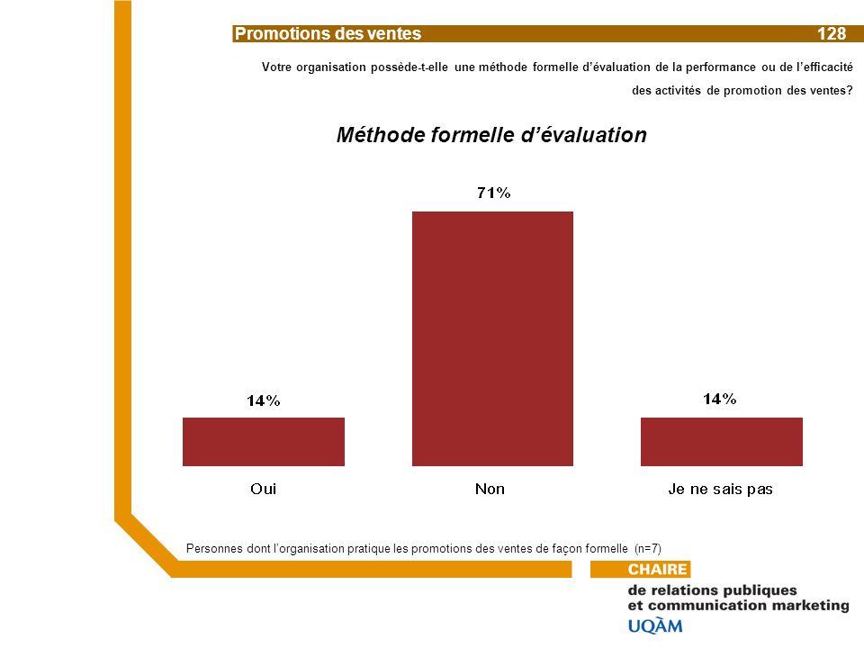 Votre organisation possède-t-elle une méthode formelle dévaluation de la performance ou de lefficacité des activités de promotion des ventes.