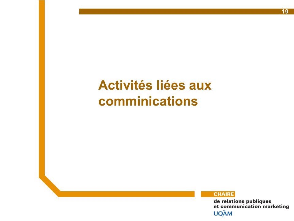 Activités liées aux comminications 19