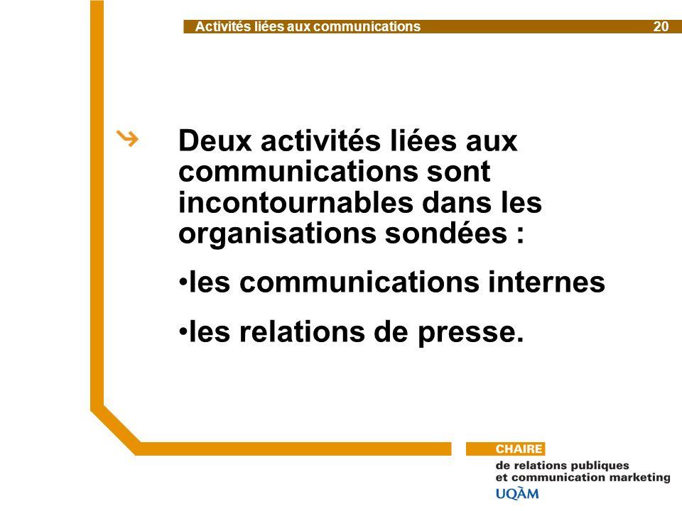 Deux activités liées aux communications sont incontournables dans les organisations sondées : les communications internes les relations de presse.