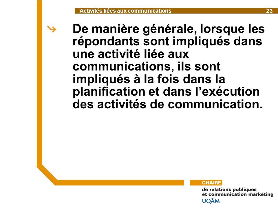De manière générale, lorsque les répondants sont impliqués dans une activité liée aux communications, ils sont impliqués à la fois dans la planification et dans lexécution des activités de communication.