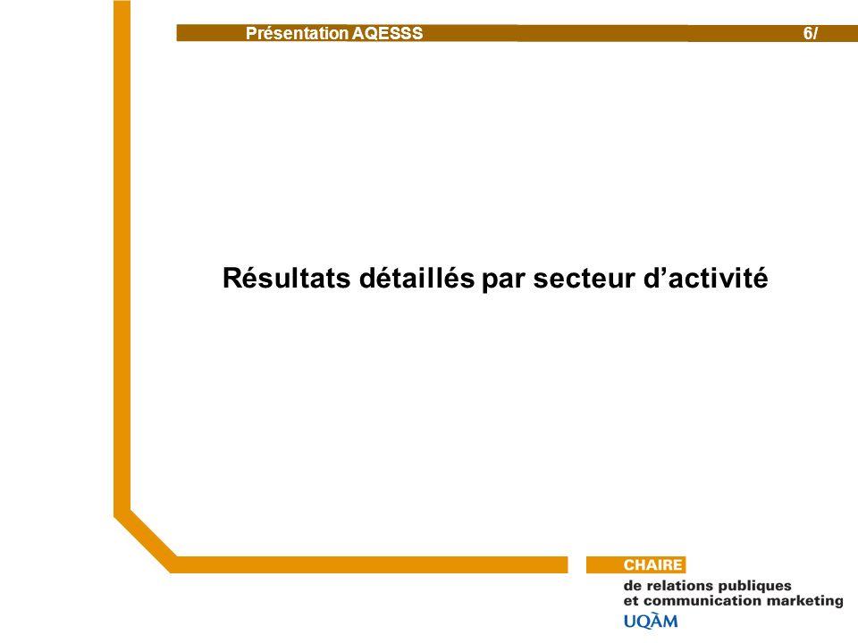 Présentation AQESSS6/ Résultats détaillés par secteur dactivité