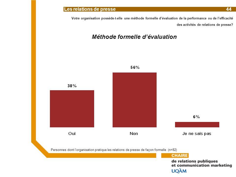 Votre organisation possède-t-elle une méthode formelle dévaluation de la performance ou de lefficacité des activités de relations de presse.