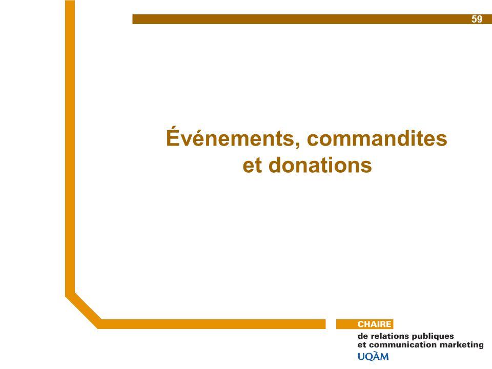 Événements, commandites et donations 59