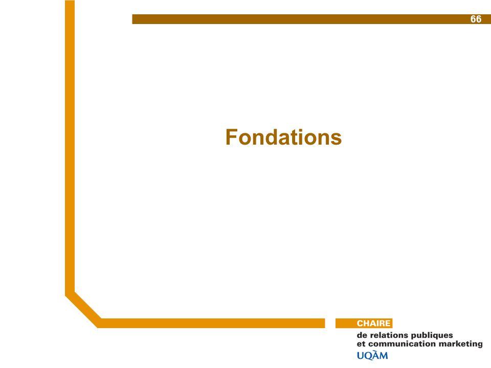 Fondations 66