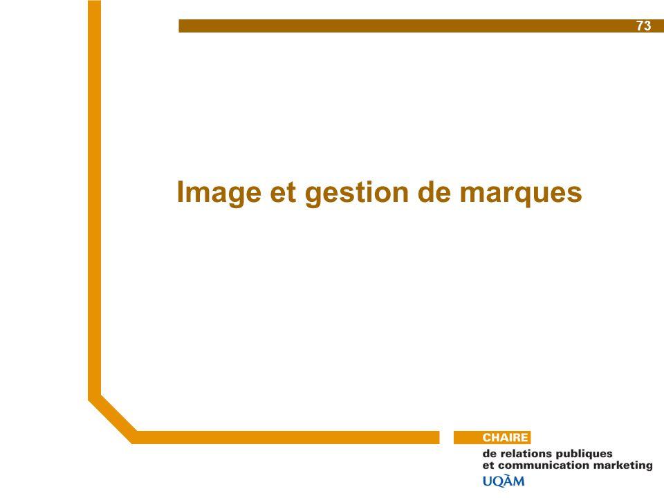 Image et gestion de marques 73