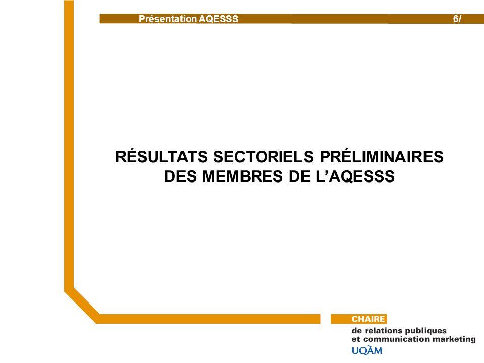 Présentation AQESSS6/ RÉSULTATS SECTORIELS PRÉLIMINAIRES DES MEMBRES DE LAQESSS