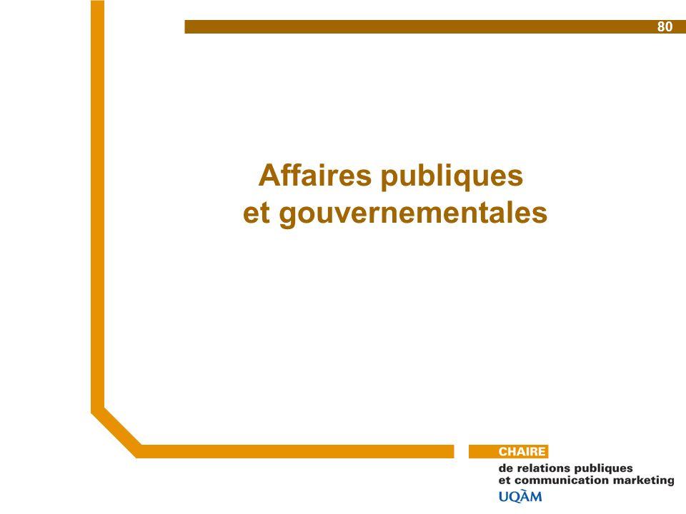 Affaires publiques et gouvernementales 80