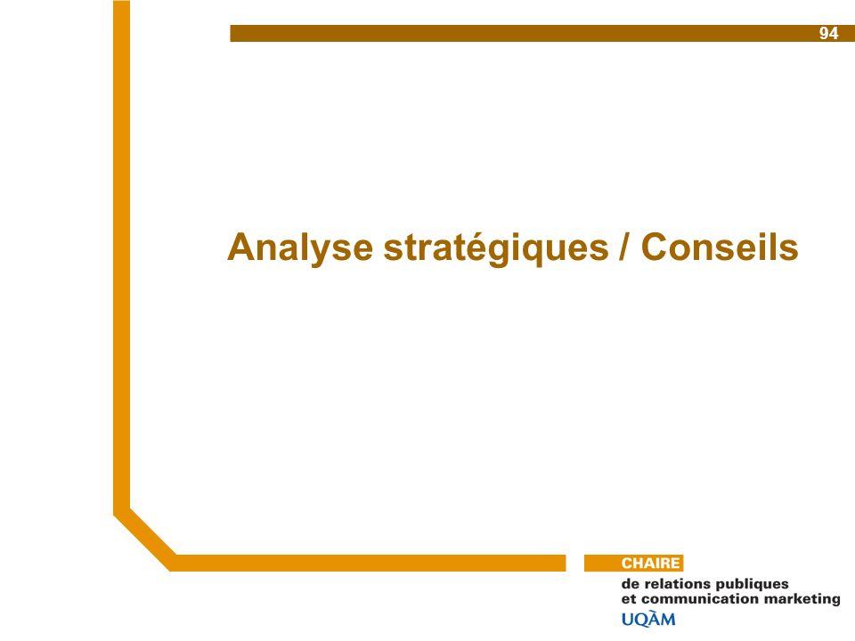 Analyse stratégiques / Conseils 94