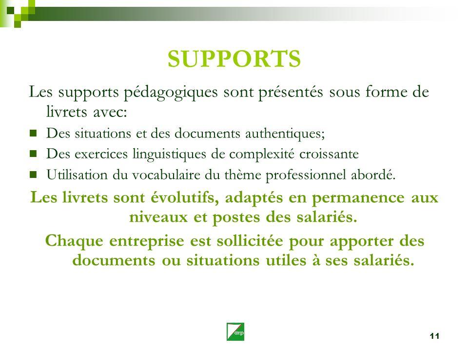 11 SUPPORTS Les supports pédagogiques sont présentés sous forme de livrets avec: Des situations et des documents authentiques; Des exercices linguisti