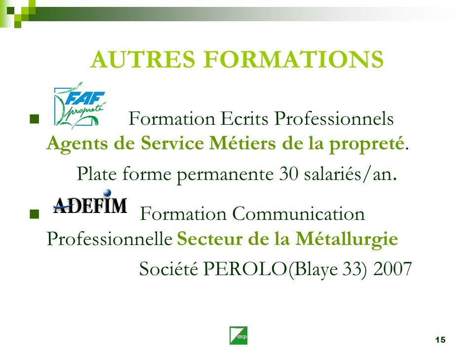 15 AUTRES FORMATIONS Formation Ecrits Professionnels Agents de Service Métiers de la propreté. Plate forme permanente 30 salariés/an. Formation Commun