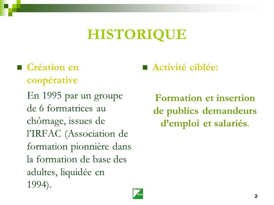 2 HISTORIQUE Création en coopérative En 1995 par un groupe de 6 formatrices au chômage, issues de lIRFAC (Association de formation pionnière dans la f