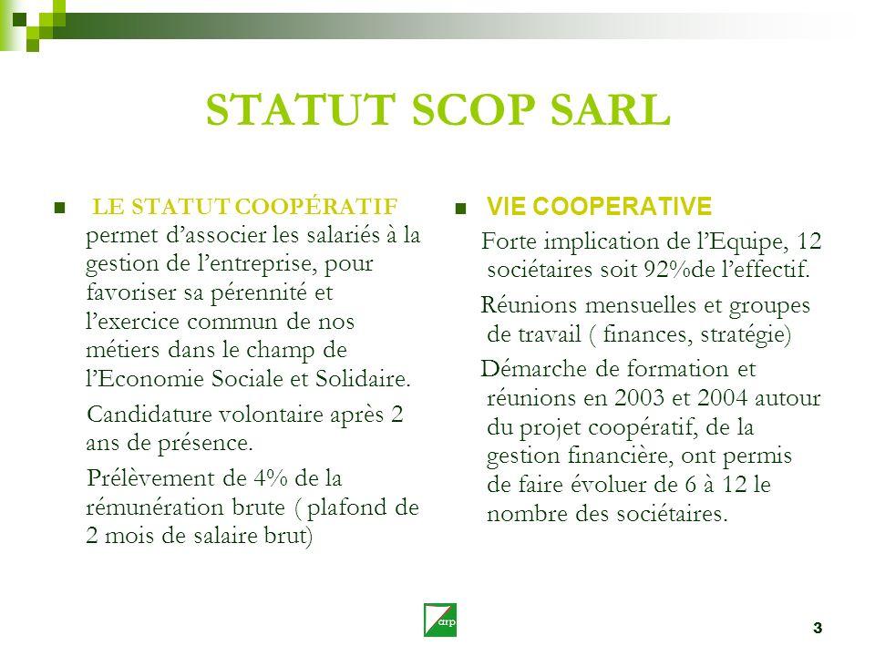3 STATUT SCOP SARL LE STATUT COOPÉRATIF permet dassocier les salariés à la gestion de lentreprise, pour favoriser sa pérennité et lexercice commun de