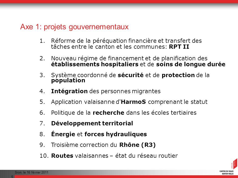 Sion, le 16 février 2011 7 Axe 2: promotion des intérêts du canton sur la scène fédérale Domaines daction: 1.