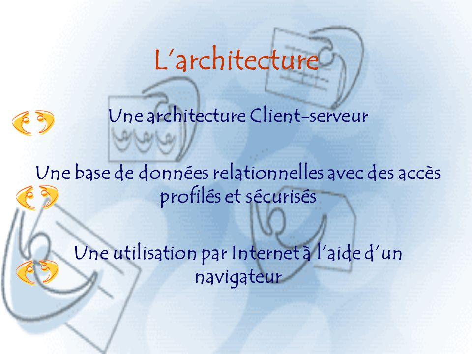 Larchitecture Une architecture Client-serveur Une base de données relationnelles avec des accès profilés et sécurisés Une utilisation par Internet à laide dun navigateur