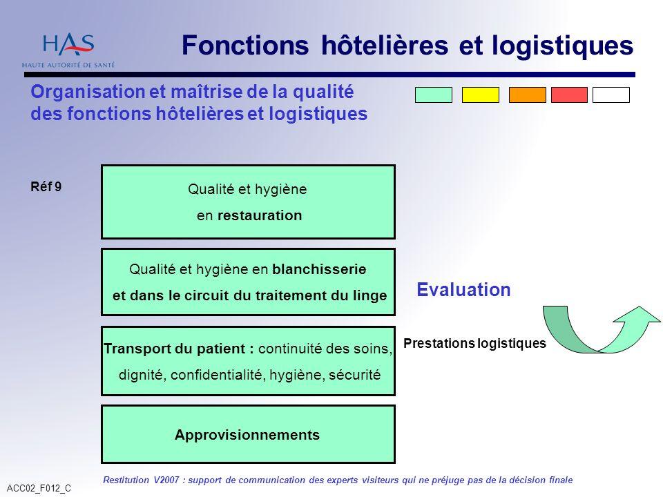 ACC02_F012_C Restitution V2007 : support de communication des experts visiteurs qui ne préjuge pas de la décision finale Qualité et hygiène en restaur
