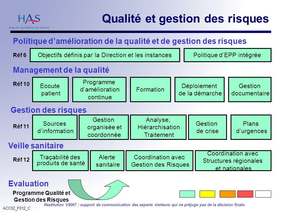 ACC02_F012_C Restitution V2007 : support de communication des experts visiteurs qui ne préjuge pas de la décision finale Politique dEPP intégrée Polit