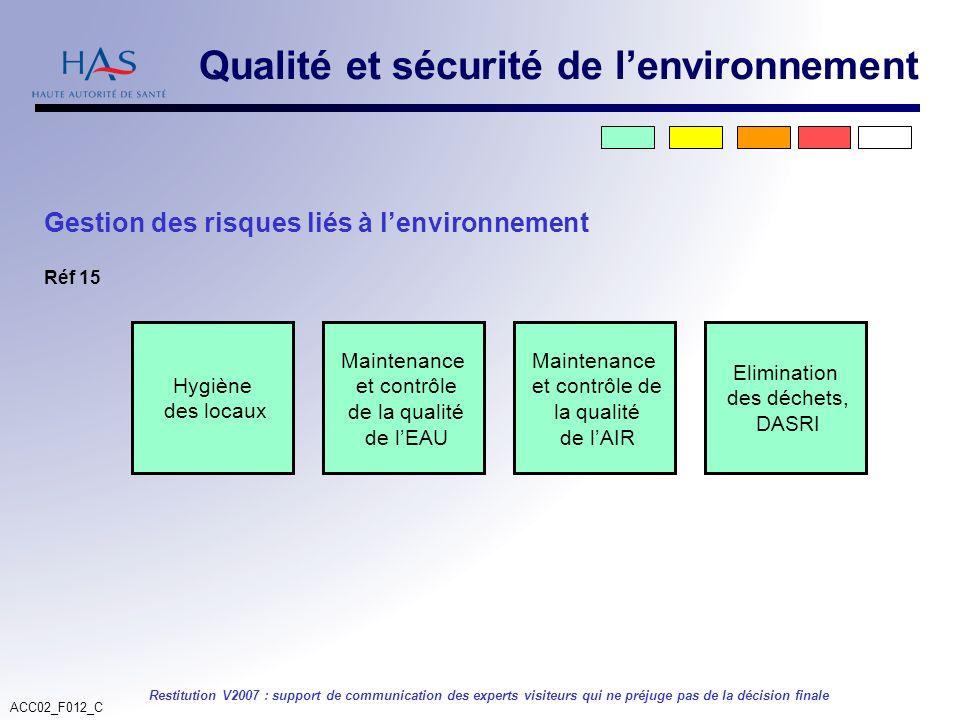 ACC02_F012_C Restitution V2007 : support de communication des experts visiteurs qui ne préjuge pas de la décision finale Qualité et sécurité de lenvir