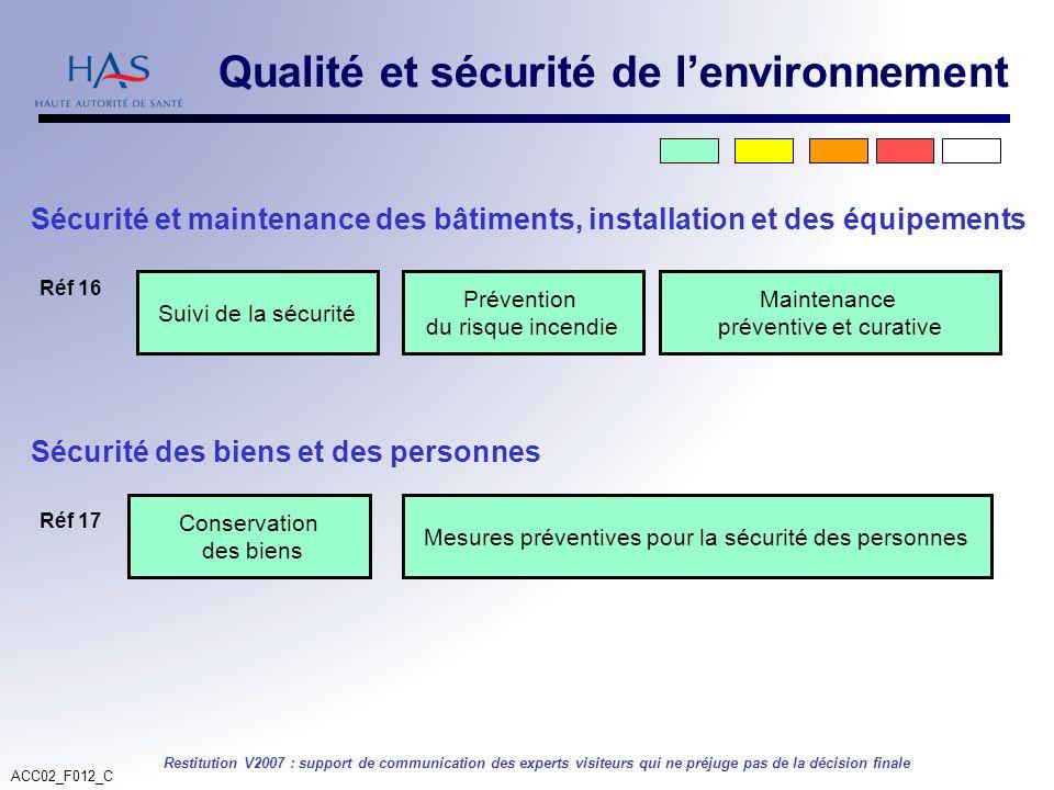 ACC02_F012_C Restitution V2007 : support de communication des experts visiteurs qui ne préjuge pas de la décision finale Mesures préventives pour la s