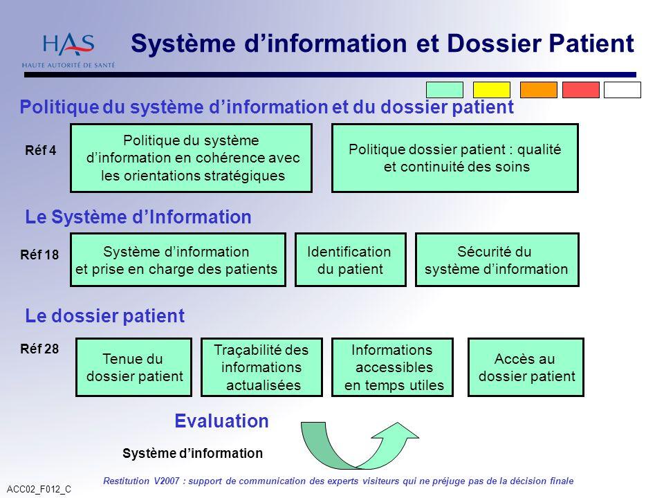 ACC02_F012_C Restitution V2007 : support de communication des experts visiteurs qui ne préjuge pas de la décision finale Système dinformation et Dossi