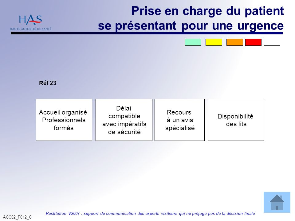 ACC02_F012_C Restitution V2007 : support de communication des experts visiteurs qui ne préjuge pas de la décision finale Disponibilité des lits Recour