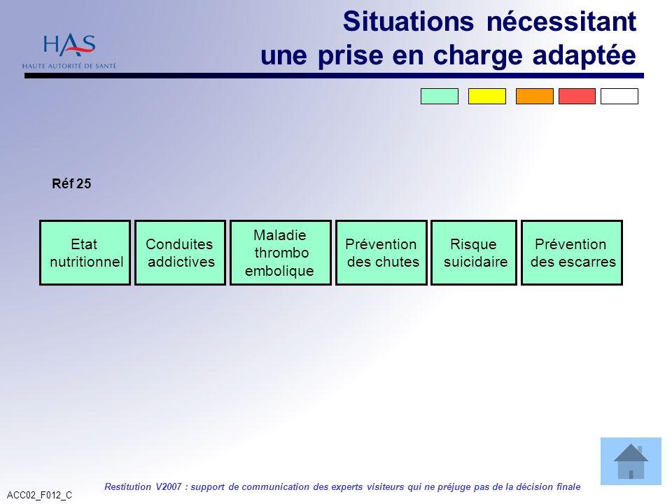 ACC02_F012_C Restitution V2007 : support de communication des experts visiteurs qui ne préjuge pas de la décision finale Etat nutritionnel Conduites a