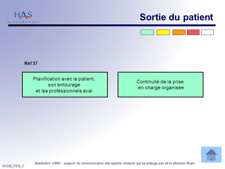 ACC02_F012_C Restitution V2007 : support de communication des experts visiteurs qui ne préjuge pas de la décision finale Planification avec le patient