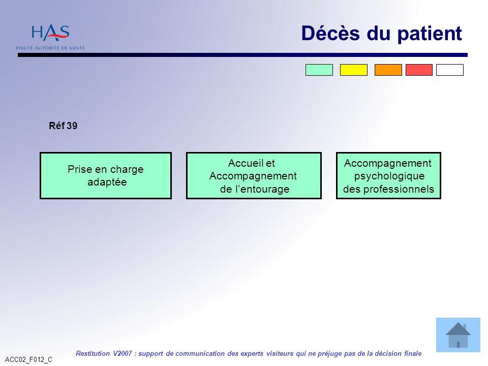 ACC02_F012_C Restitution V2007 : support de communication des experts visiteurs qui ne préjuge pas de la décision finale Prise en charge adaptée Accue