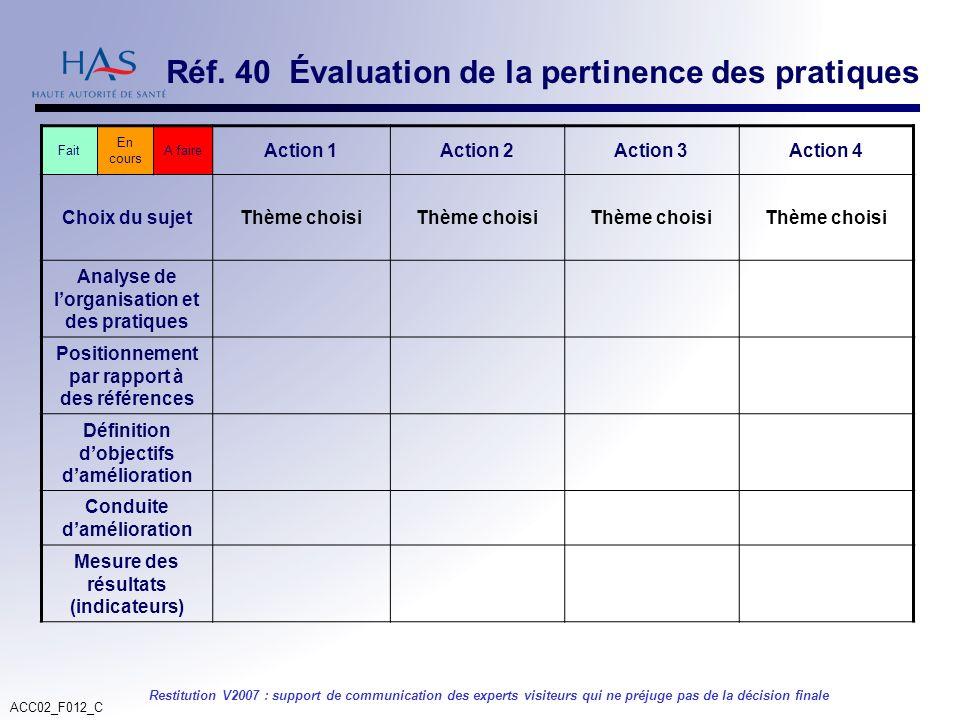 ACC02_F012_C Restitution V2007 : support de communication des experts visiteurs qui ne préjuge pas de la décision finale Réf. 40 Évaluation de la pert
