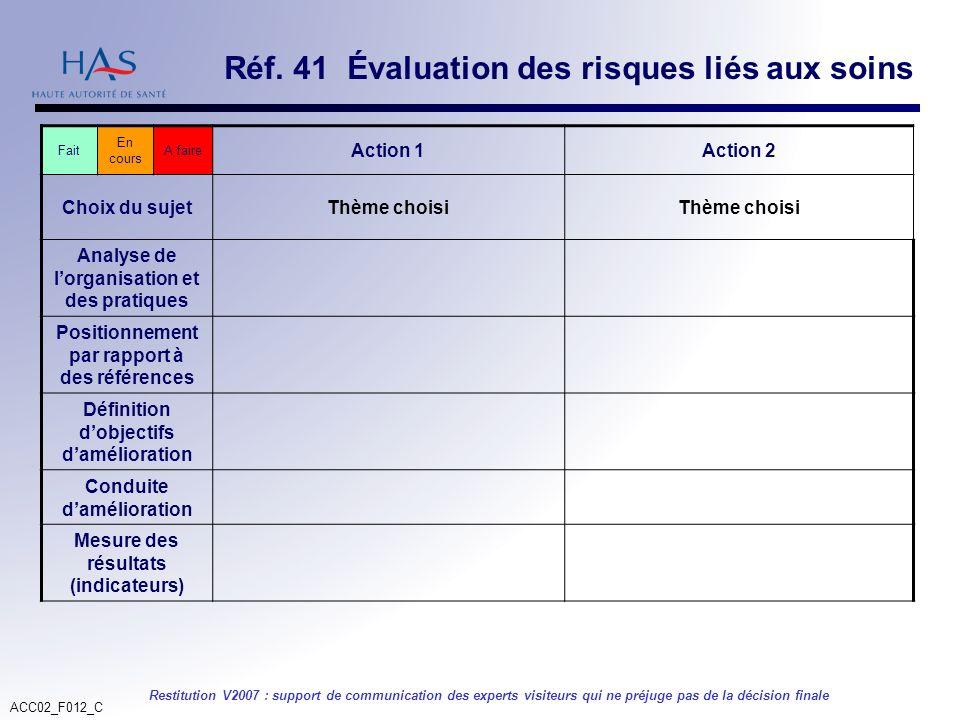 ACC02_F012_C Restitution V2007 : support de communication des experts visiteurs qui ne préjuge pas de la décision finale Fait En cours A faire Action