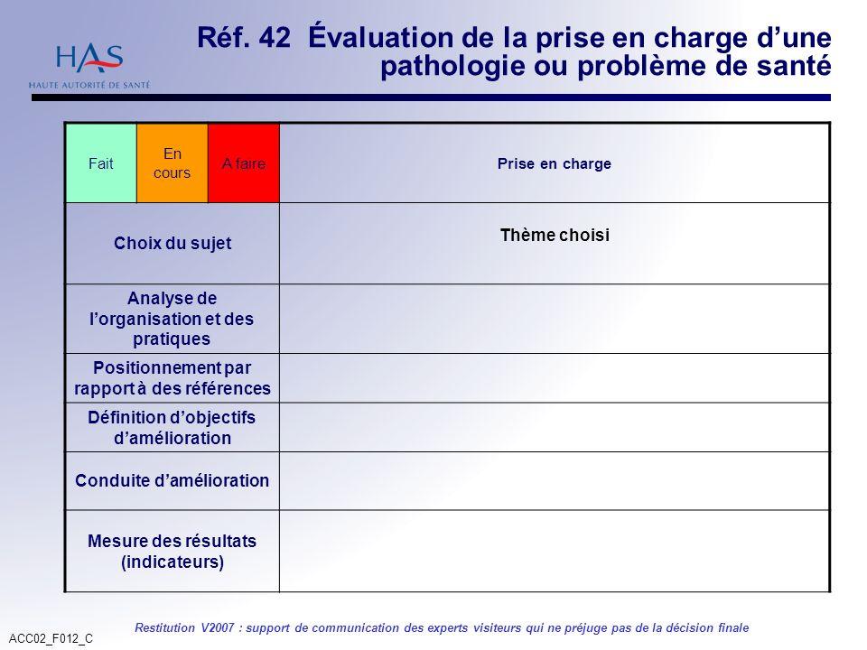 ACC02_F012_C Restitution V2007 : support de communication des experts visiteurs qui ne préjuge pas de la décision finale Fait En cours A fairePrise en