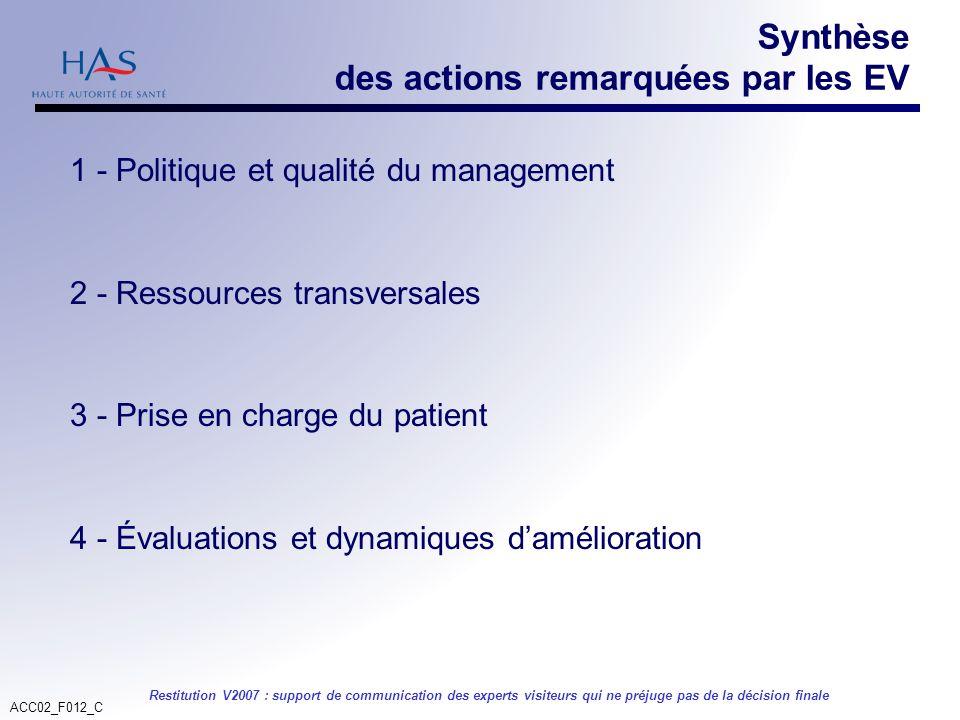 ACC02_F012_C Restitution V2007 : support de communication des experts visiteurs qui ne préjuge pas de la décision finale Synthèse des actions remarqué