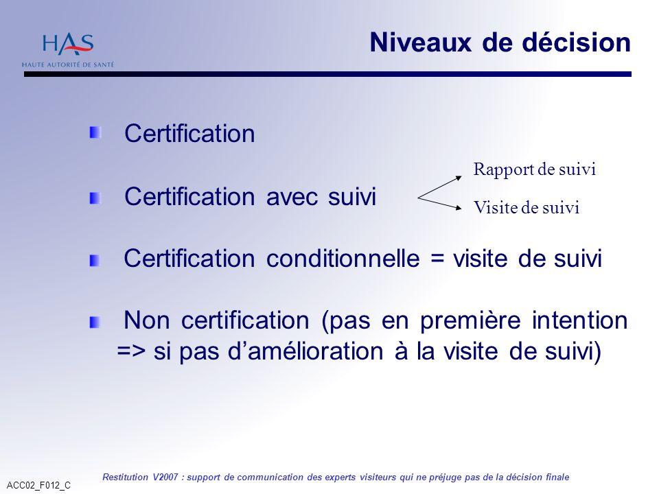 ACC02_F012_C Restitution V2007 : support de communication des experts visiteurs qui ne préjuge pas de la décision finale Niveaux de décision Certifica