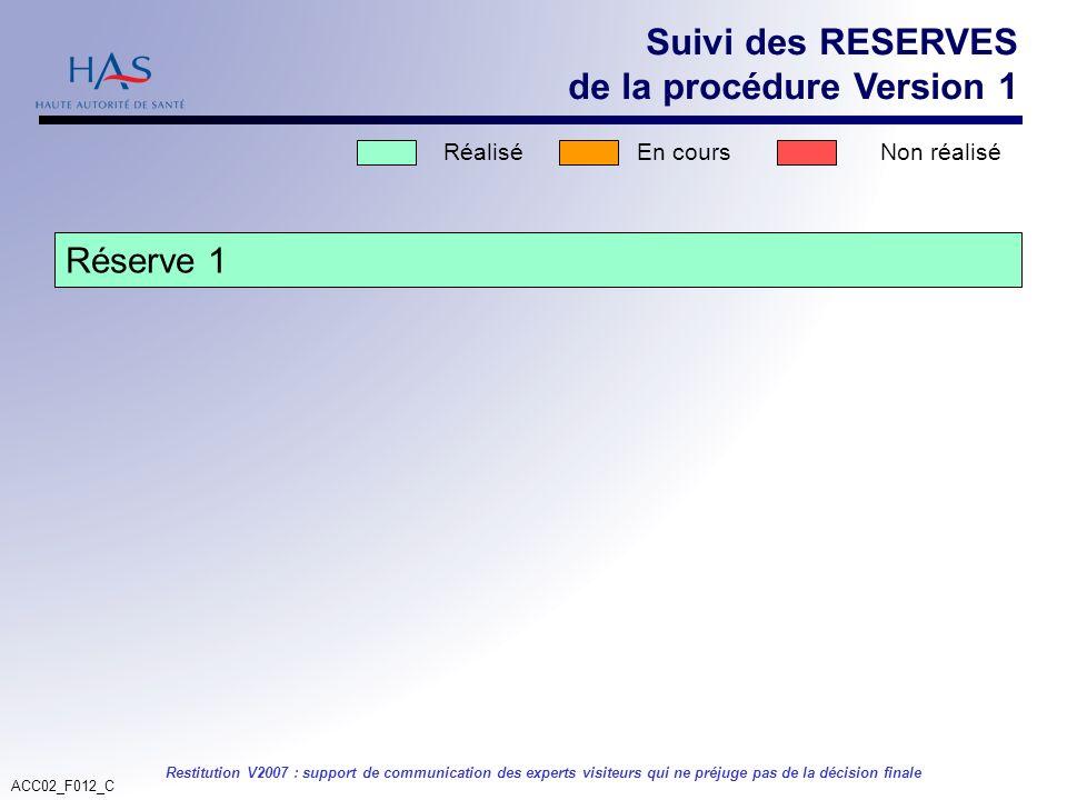 ACC02_F012_C Restitution V2007 : support de communication des experts visiteurs qui ne préjuge pas de la décision finale Suivi des RESERVES de la proc
