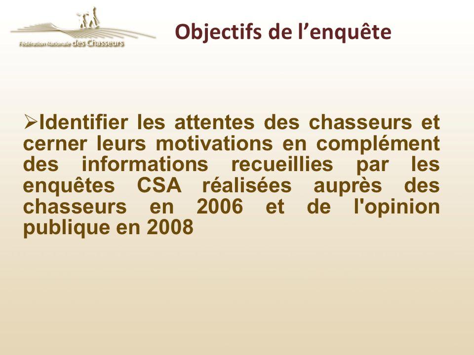 Objectifs de lenquête Identifier les attentes des chasseurs et cerner leurs motivations en complément des informations recueillies par les enquêtes CSA réalisées auprès des chasseurs en 2006 et de l opinion publique en 2008