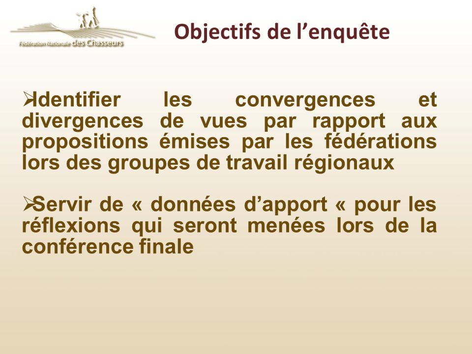 Objectifs de lenquête Identifier les convergences et divergences de vues par rapport aux propositions émises par les fédérations lors des groupes de t