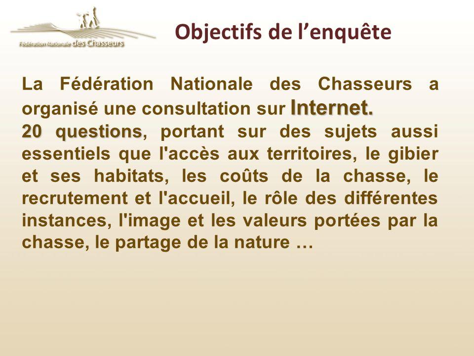Internet. La Fédération Nationale des Chasseurs a organisé une consultation sur Internet.