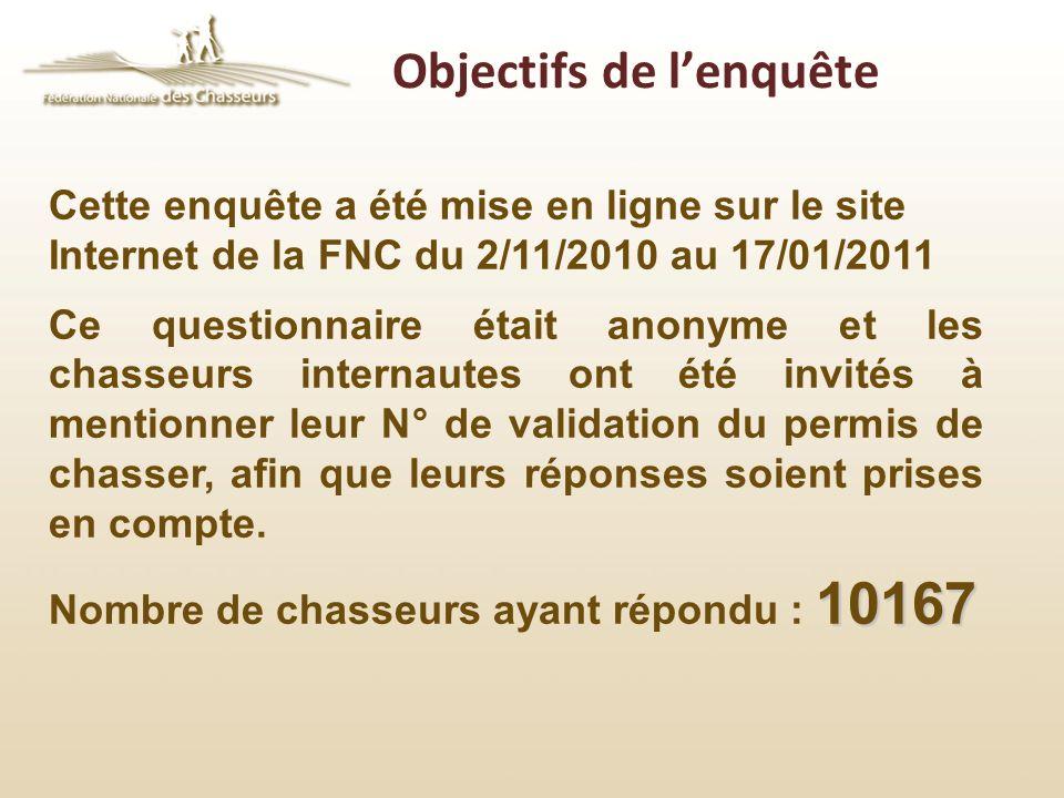 Cette enquête a été mise en ligne sur le site Internet de la FNC du 2/11/2010 au 17/01/2011 Ce questionnaire était anonyme et les chasseurs internaute