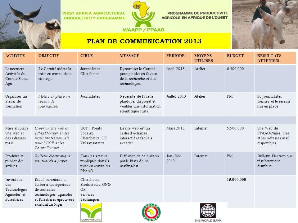 PLAN DE COMMUNICATION 2013 ACTIVITEOBJECTIFCIBLEMESSAGEPERIODEMOYENS UTILISES BUDGETRESULTATS ATTENDUS Lancement Activités du Comité Presse Agri Le Co