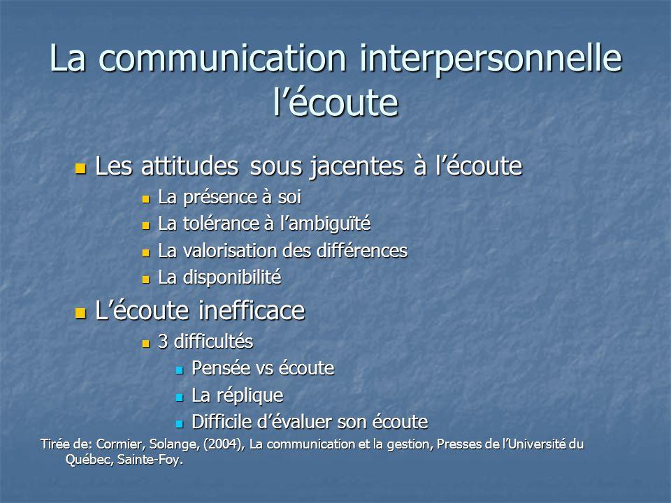 La communication interpersonnelle lécoute Les attitudes sous jacentes à lécoute Les attitudes sous jacentes à lécoute La présence à soi La présence à