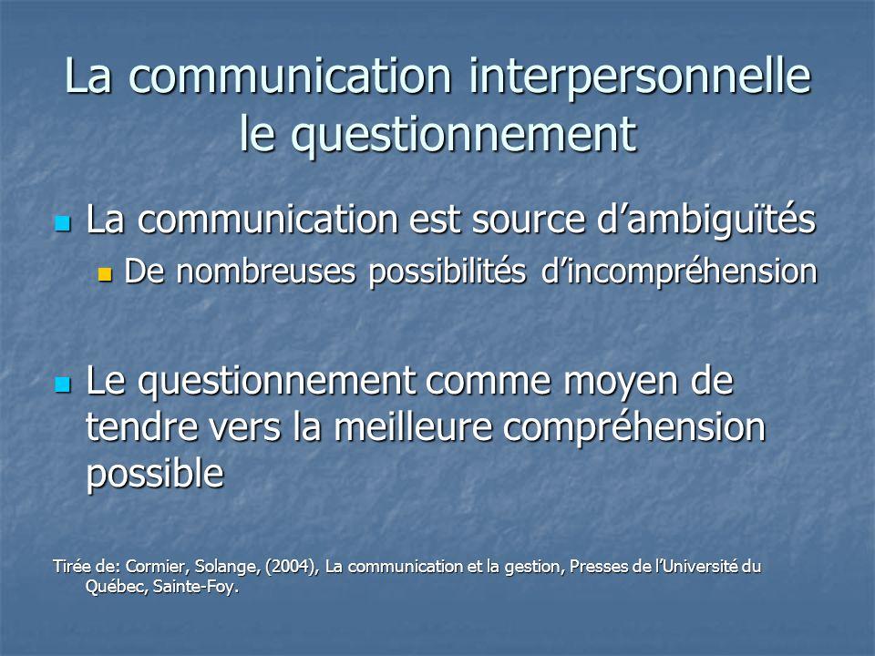La communication interpersonnelle le questionnement La communication est source dambiguïtés La communication est source dambiguïtés De nombreuses poss