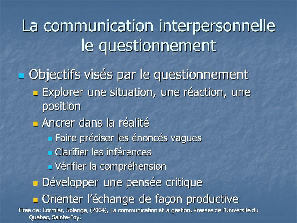La communication interpersonnelle le questionnement Objectifs visés par le questionnement Objectifs visés par le questionnement Explorer une situation