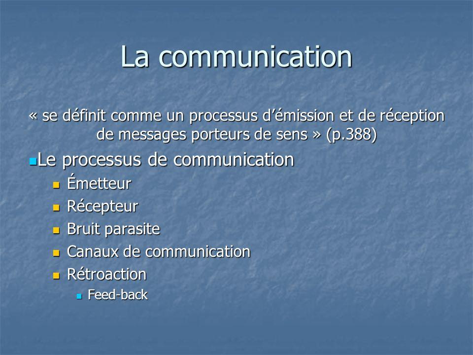 La communication « se définit comme un processus démission et de réception de messages porteurs de sens » (p.388) Le processus de communication Le pro