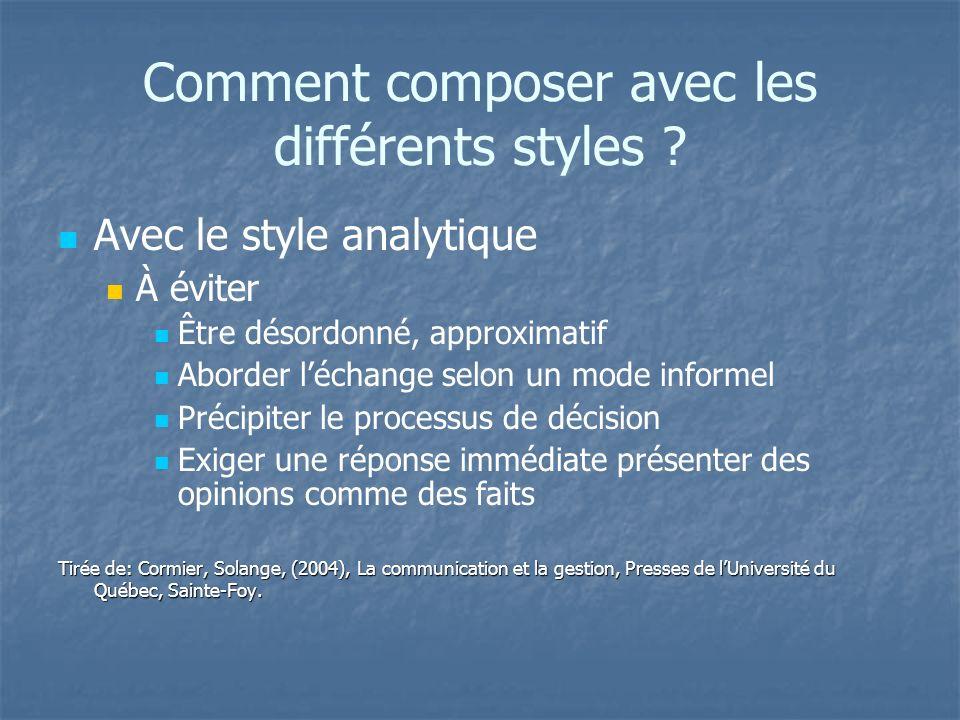 Comment composer avec les différents styles ? Avec le style analytique À éviter Être désordonné, approximatif Aborder léchange selon un mode informel