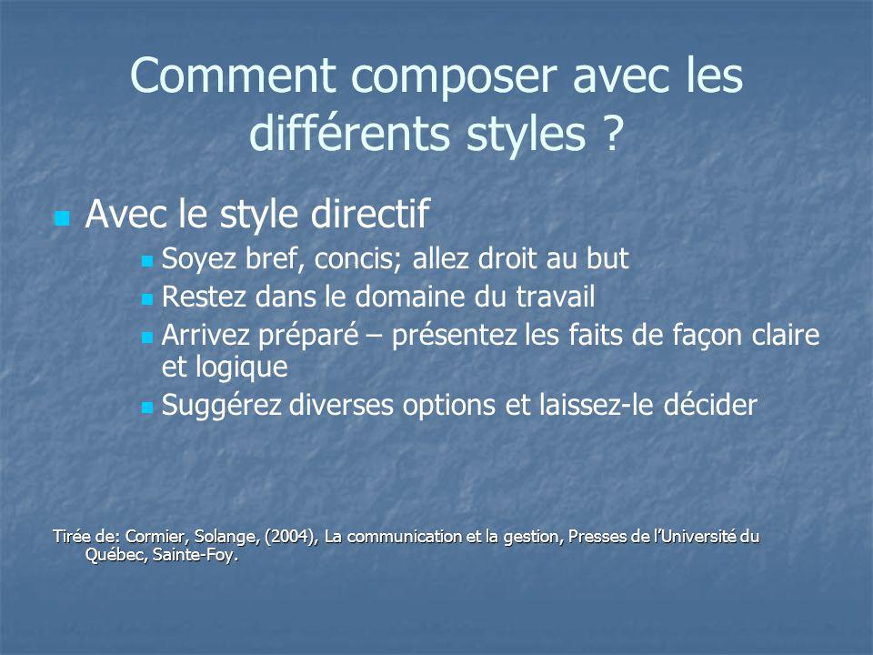 Comment composer avec les différents styles ? Avec le style directif Soyez bref, concis; allez droit au but Restez dans le domaine du travail Arrivez