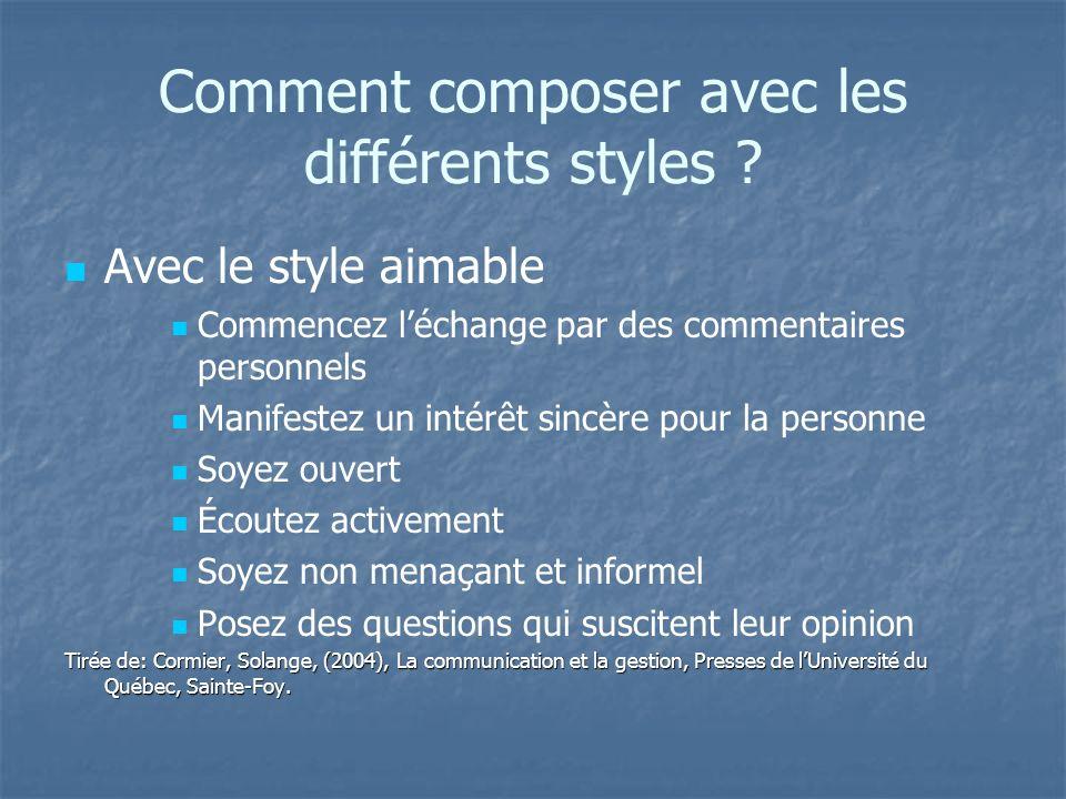 Comment composer avec les différents styles ? Avec le style aimable Commencez léchange par des commentaires personnels Manifestez un intérêt sincère p