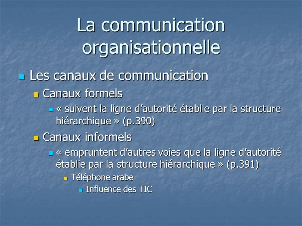 La communication organisationnelle Les canaux de communication Les canaux de communication Canaux formels Canaux formels « suivent la ligne dautorité