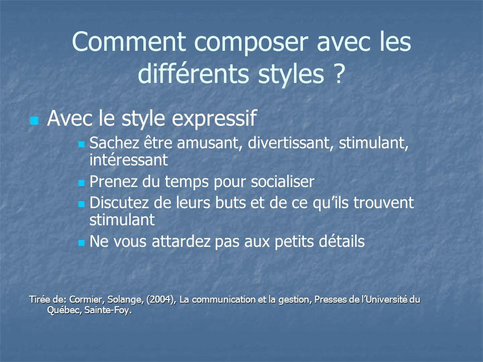 Comment composer avec les différents styles ? Avec le style expressif Sachez être amusant, divertissant, stimulant, intéressant Prenez du temps pour s