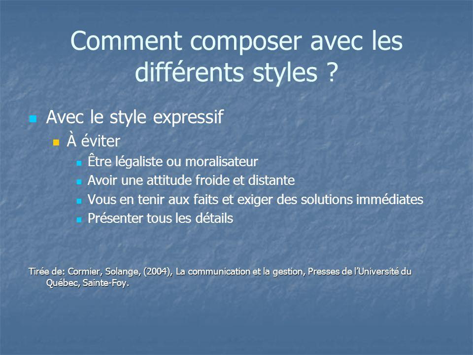 Comment composer avec les différents styles ? Avec le style expressif À éviter Être légaliste ou moralisateur Avoir une attitude froide et distante Vo